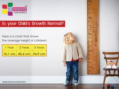 Is your #child'sgrowth normal? Here is a chart that shows the average #height of #children!