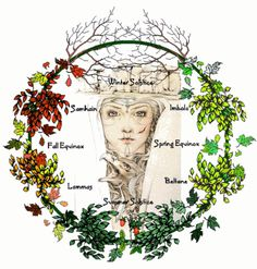 Wiccans celebrate several seasonal festivals of the year, which are known as Sabbats; collectively these occasions are often termed the Wheel of the Year. Description from pinterest.com. I searched for this on bing.com/images