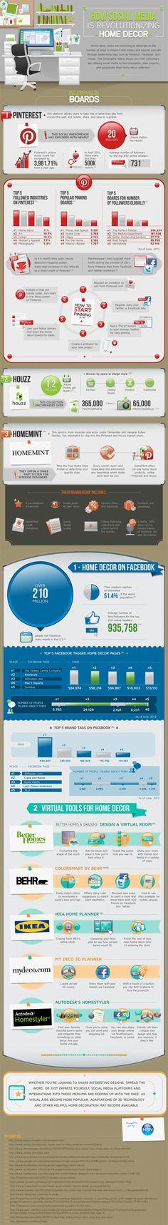 Social Media Home Decor - Infographic