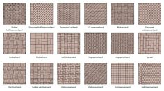 Brick Paving, Concrete Patio, Driveway Fence, Paving Pattern, Paver Patterns, Small Front Gardens, Low Maintenance Garden, Outdoor Flooring, Interior Garden