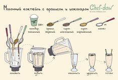 Молочный коктейль с арахисом и шоколадом - chefdaw