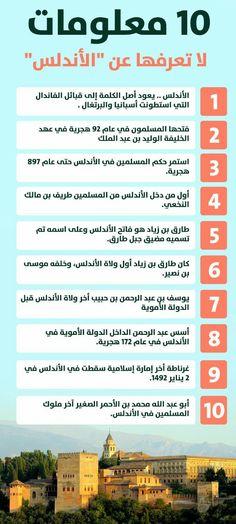 10 معلومات لا تعرفها عن الأندلس Life Rules, Learning Arabic, Islamic Pictures, Andalusia, Infographic, Public, Notes, Positivity, Letters