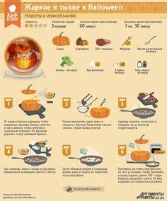 Рецепты в инфографике: украинское жаркое в тыкве к Хэллоуину