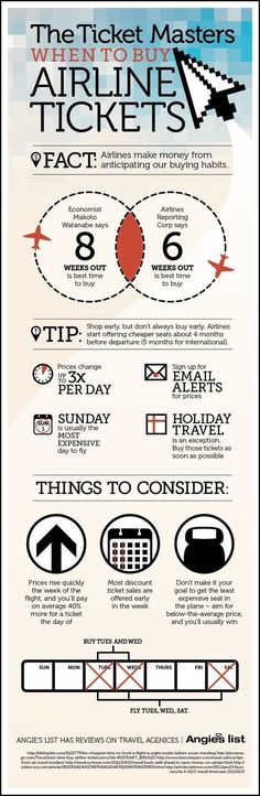 When to Buy Airline Tickets  #travel #vacation #information This Pin re-pinned by http://www.avacationrental4me.com