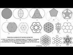 Motifs islamiques et géométrie sacrée