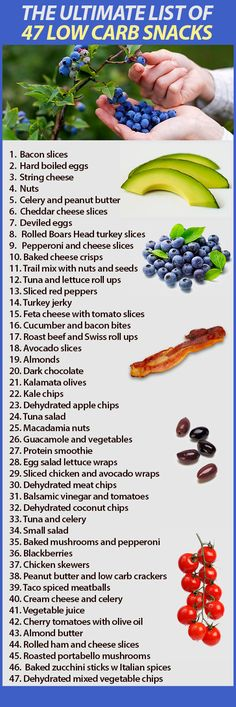 Do you need good, low carb snacks because you are diabetic or paleo dieting? - Do you need good, low carb snacks because you are diabetic or paleo dieting? Here is a great list of 47 low carb foods and snacks we came up with that will help. Dieta Paleo, Comidas Paleo, No Carb Food List, Diet Food List, Food Lists, Good Diet Foods, Keto List Of Foods, Low Carb Fruit List, Keto Foods