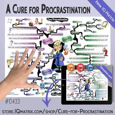 A Cure for Procrastination IQ Matrix explores simple yet practical things you can do that will help you overcome habitual patterns of procrastination. The ideas presented within this mind map will help you explore reasons why you're procrastinating; prepare an empowering morning routine along with focus questions; schedule your day more effectively to avoid procrastination traps, and establish optimal work routines and consequences to help you avoid the pitfalls of #procrastination. What It Takes, Stay Focused, Successful People, You Can Do, Schedule, Routine, The Cure, Surface, Mindfulness