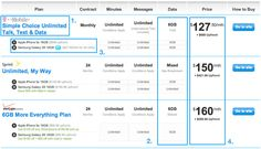 Whistle Out - How to Compare cell phone plans