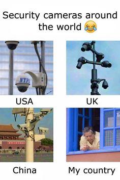 Security cameras around the world