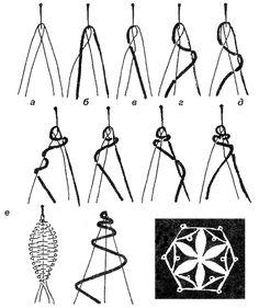 вязание на коклюшках - Hledat Googlem Pin Weaving, Knots Guide, Bobbin Lacemaking, Bobbin Lace Patterns, Crochet Lace Edging, Macrame Art, Linens And Lace, Needle Lace, Lace Embroidery