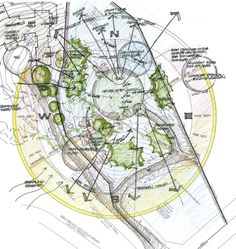 Site Analysis and Topography - The Architectural Practice Site Analysis Architecture, Architecture Jobs, Architecture Concept Diagram, Architecture Drawings, Conceptual Sketches, Conceptual Design, Urban Design Diagram, Schematic Design, Urban Analysis