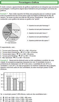 Matemática Muito Fácil - Aritmética - Porcentagem
