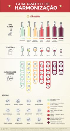 16 Rules for Harmonizing Wine and Food em Come from the Grape- 16 regras para harmonizar vinho e comida ⋆ Vem da Uva 16 Rules for Harmonizing Wine and Food em Come from the Grape - Guide Vin, Comida Picnic, Wine Folly, Dining Etiquette, Etiquette And Manners, In Vino Veritas, Wine Cheese, Wine Time, Wine And Beer