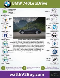 BMW 740Le xDrive iPerformance PHEV specifications and performance