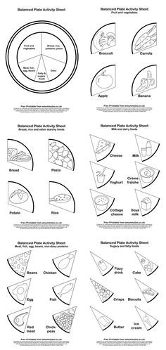 If your children are starting to learn about what makes a balanced diet, now is the perfect time to introduce them to the Department of Heath's 'Eatwell Plate', which sets out some basic rules about the proportions of different foods we should have on our plates. It's a simple way to make sure the whole family gets the nutrition they need, while keeping things like sugary, fatty treats to a sensible minimum. With this in mind, I've created an activity to do just that. Just...