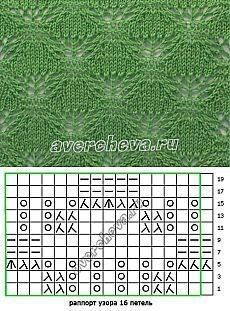 Another lovely stitch pattern. Why always Russian? Another lovely stitch pattern. Why always Russian Lace Knitting Stitches, Crochet Stitches Patterns, Knitting Charts, Lace Patterns, Knitting Designs, Hand Knitting, Stitch Patterns, Knitting Ideas, Knitting Needles