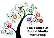 Increase website traffic & also convert visitors into potential clients by making benefits from Social Media & Internet Marketing Services presented by Email Listz. Social Media Images, Social Media Site, Social Media Marketing, Digital Marketing, Email Marketing, Content Marketing, Comunity Manager, Internet Providers, Reputation Management