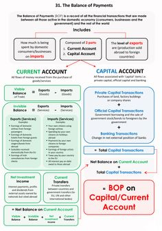 Economics 101 – Page 5 – piigsty Economics Poster, Teaching Economics, Economics Lessons, Micro Economics, Ias Study Material, Comparative Advantage, General Knowledge Facts, Gernal Knowledge, Accounting And Finance