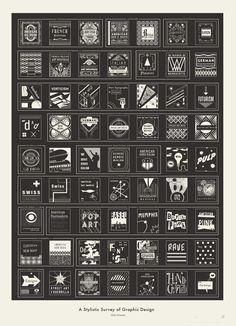 A Stylistic Survey of Graphic Design