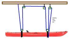 Risultati immagini per kayak Pulley System