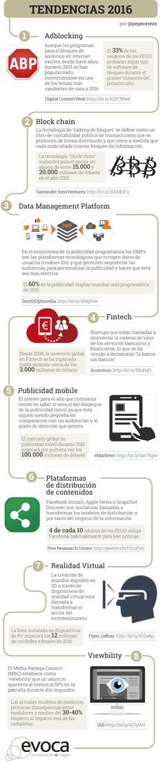 8 tendencias digitales para 2016
