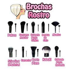 uso de las diferentes brochas de maquillaje - Google Search
