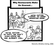 Why restaurants make us overeat Mindless Eating, How To Eat Less, How To Make, Funny Cartoons, Restaurants, Infographics, Diners, Infographic, Restaurant