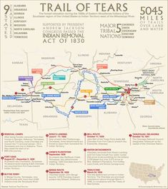 Map showing the Trail of Tears, the forced relocation of several native American tribes in the Native American Cherokee, Native American Symbols, Native American History, American Art, Early American, British History, Cherokee History, Cherokee Nation, Travel Tips