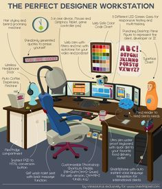 The Perfect Designer Workstation... some features more realistic than others. #infographic