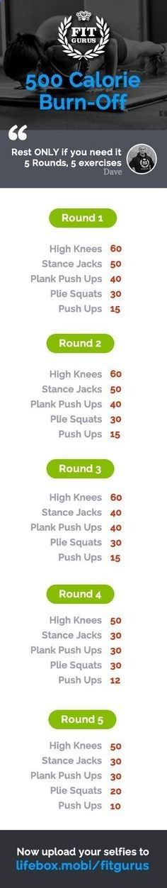 500 Calorie Home Workout for Fat Loss: 5 rounds of 5 exercises to get your blood pumping. HIIT it at home! Keep your body burning calories all day long!