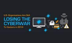 U.S Organizations Are Still Losing The Cyberwar to Hackers in 2014 #infographic