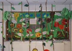 In the jungle classroom display photo - photo gallery - sparklebox eyfs classroom, classroom themes Rainforest Classroom, Jungle Theme Classroom, Preschool Classroom, Classroom Themes, Rainforest Theme, Kindergarten, Class Displays, School Displays, Classroom Displays