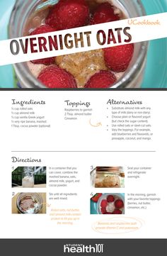 UCookbook: Overnight oats