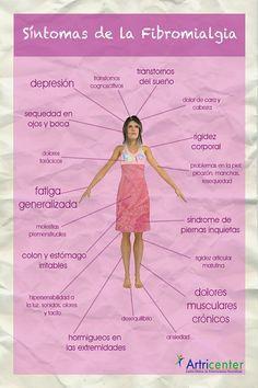 100 Síntomas de Fibromialgia