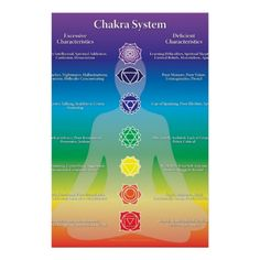 Chakra System Print