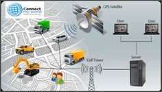 Fleet Tracking System India:--	Vehicle Tracking System in India - Connect My World is a Bangalore based Vehicle Tracking Company offering Vehicle Tracking System at affordable costs. Order Now!	http://www.connectmyworld.in/vehicle-tracking-system-in-india/