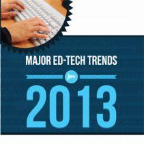 Major Ed-Tech Trends for 2013