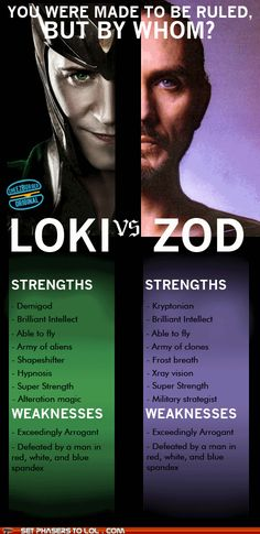 sci fi fantasy - Loki Vs. Zod  YES!  Well, I know who I'd pick, but both are awesome!