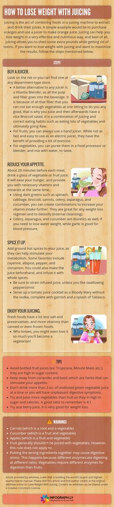 Want to start Juicing?  Here is some ideas to help you on your way.