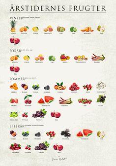 PLAKATEN TIL JORDEN Er du miljøbevidst? Jorden har brug for din indsats, og du har brug for jorden. Jordbær gror eksempelvis ikke i vinterhalvåret, i hvert fald ikke i Danmark. Her får du en plakat der viser, hvilke frugter der gror på de forskellige tidspunkter af året. Den hjælper til at du kan følge årstiderne, og dermed Clean Recipes, Whole Food Recipes, Food Facts, Fruit And Veg, What To Cook, Superfoods, Food Inspiration, Love Food, Recipies