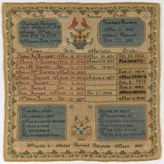 This family register sampler, with its melancholy verse about the fleeting nature of life, was stitched in 1833 by Abigail Barnard. Although such samplers were typically part of the needlework education of schoolgirls, Abigail created this example at the age of twenty-seven to document the birth, marriage, and death dates of her parents and siblings - See more at: http://www.cooperhewitt.org/object-of-the-day/2014/04/04/bliss-or-woe#sthash.OcJv2NfD.dpuf