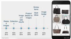 SearchLove in London ging onder meer over 'The new ERA of visual marketing'. En wat dit betekent voor de combinatie afbeeldingen en SEO. Kansen te over?