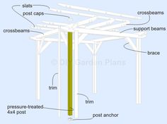 DIY Pergola plans and materials lists - who wants to help me build this over my brick patio???? anyone?