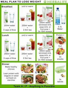 Healthy plan for a day with herbalife! Herbalife Plan, Nutrition Herbalife, Herbalife Weight Loss, Herbalife Recipes, Herbalife Products, Meal Plans To Lose Weight, Weight Loss Diet Plan, Healthy Weight Loss, Losing Weight