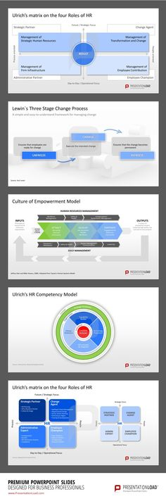 Human Resource Management PowerPoint Template The HR Profession - staffing model template