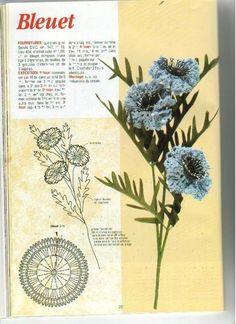 Ethereal Blue Cornflower Pattern.... OMG! https://hearingcentral.com/shop/