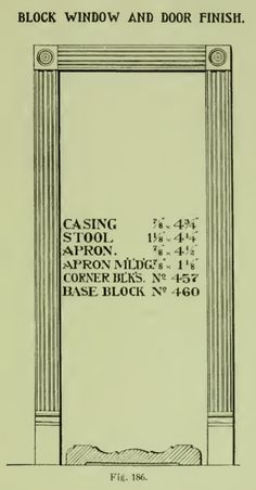 Door moulding from 1904 Rockwell Millwork catalog.