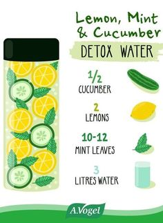 Time for a detox. The right detox method leads to a healthy way – weight loss, healthy cleanse of the body. Make your own homemade detox that helps you naturally. How to detox with the biggest effect. Healthy Detox, Healthy Drinks, Healthy Water, Food And Drinks, Healthy Breakfast Smoothies, Healthy Juices, Diet Drinks, Healthy Weight, Alcoholic Drinks