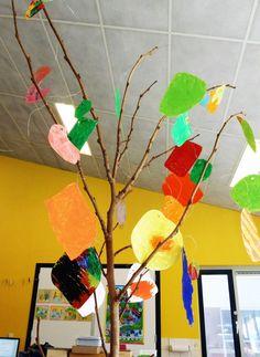 Helmi Coenders: een mobiel maken, zoals de kunstenaar Alexander Calder. De kinderen knippen een organische vorm. Als voorbeeld noem ik een appel of een peer. Voor het gemak houden we het even bij het fruit. Dat is voor de kinderen herkenbaar. We zingen een lied over appels en peren. De vormen kleuren we zoals de kinderen het zien (kunstenaarsvrijheid!). Met een ijzerdraadje verbinden we twee vormen met elkaar en die hangen we aan de takken.