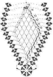 Bildresultat för bombka szydełkowa wzór